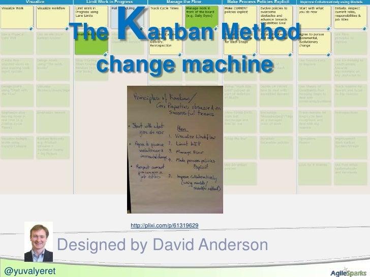 The   K                     anban Method                 change machine                       http://plixi.com/p/61319629 ...