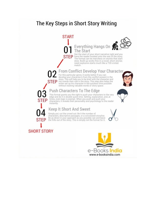 The Key Steps in Short Story Writing