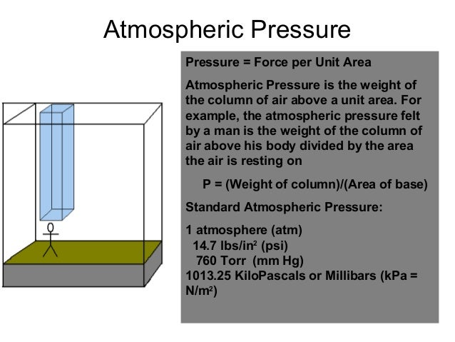 Air Pressure Units : The kinetic theory of gases
