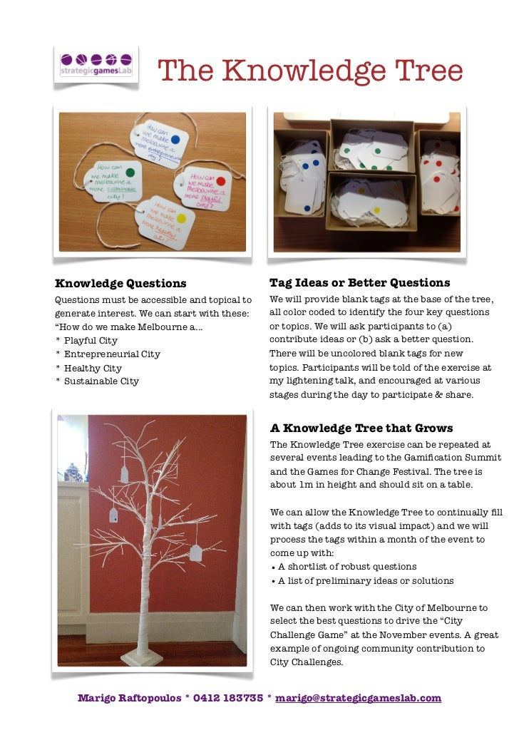 The Knowledge TreeKnowledge Questions                           Tag Ideas or Better QuestionsQuestions must be accessible ...