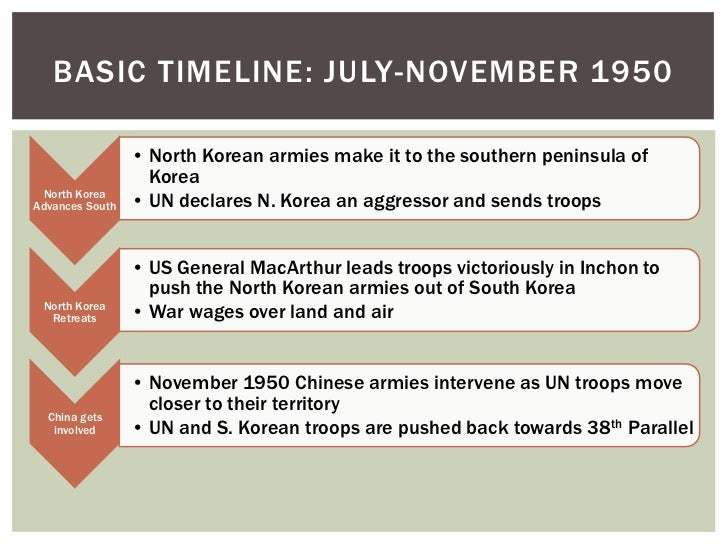 Korean war dates in Melbourne