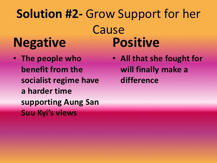 Solution #1- She became a symbol of her nation in the fight for democracy<br />     Negative<br />      Positive<br />She ...