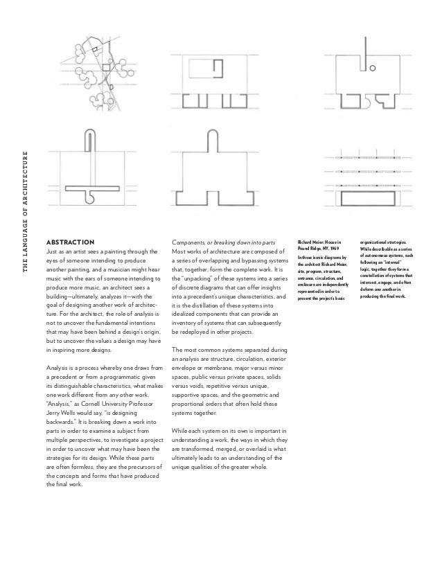 The Languagearchitecturerhslideshare: 2000 Dodge Caravan Wiring Schematic In Addition Worksheets On Singular At Gmaili.net