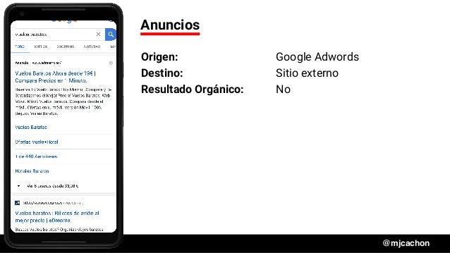 #DSM20 @mjcachon Anuncios Origen: Google Adwords Destino: Sitio externo Resultado Orgánico: No