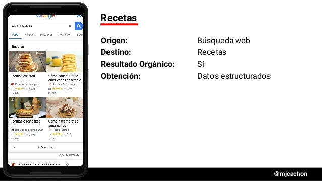 #DSM20 @mjcachon Recetas Origen: Búsqueda web Destino: Recetas Resultado Orgánico: Si Obtención: Datos estructurados