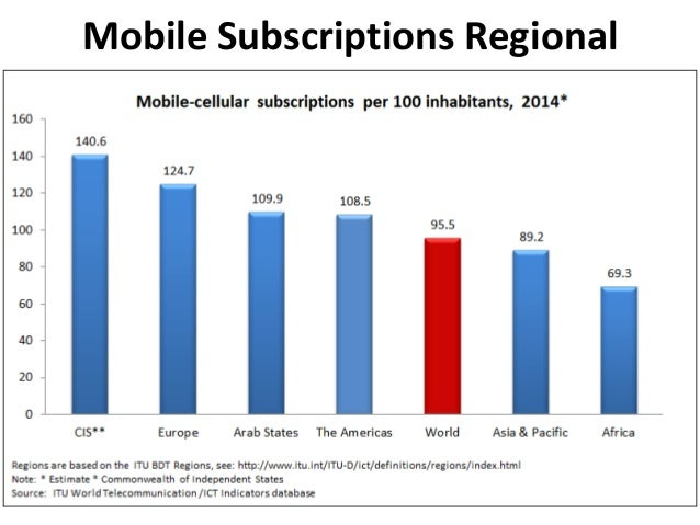 Mobile Subscriptions Regional