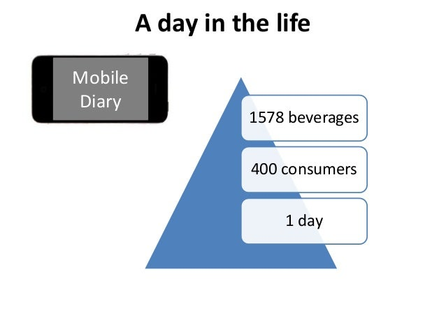 A day in the life 1578 beverages 400 consumers 1 day Mobile Diary