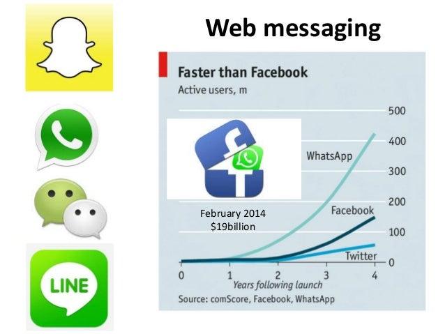 Web messaging February 2014 $19billion