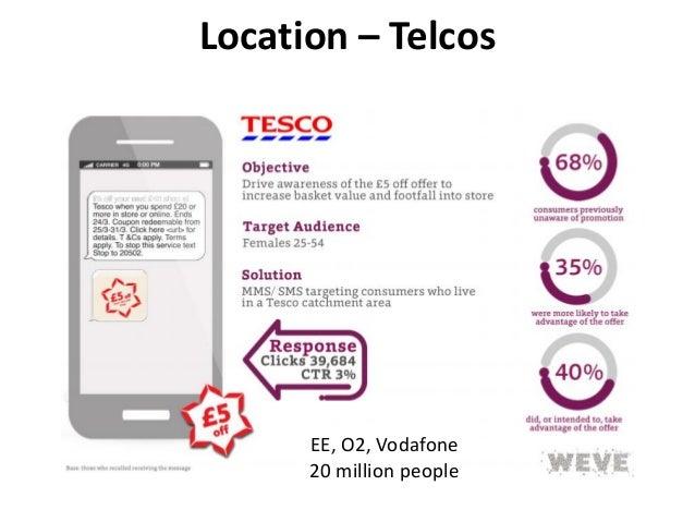 Location – Telcos EE, O2, Vodafone 20 million people