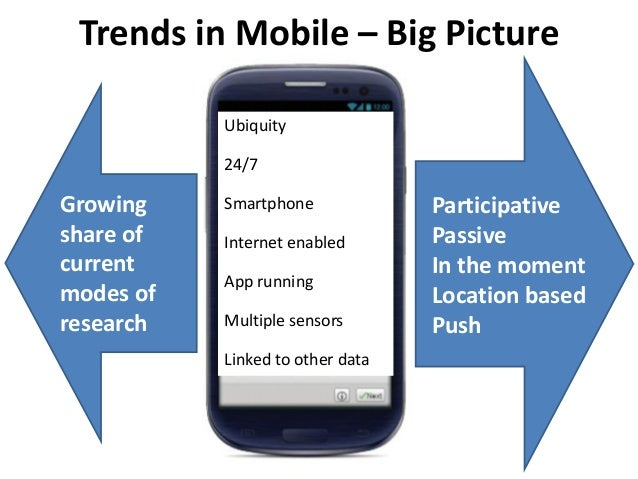 Trends in Mobile – Big Picture Ubiquity 24/7 Smartphone Internet enabled App running Multiple sensors Linked to other data...