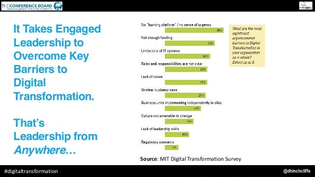 @dhinchcliffe#digitaltransformation Source:MITDigitalTransformationSurvey It Takes Engaged Leadership to Overcome Key ...