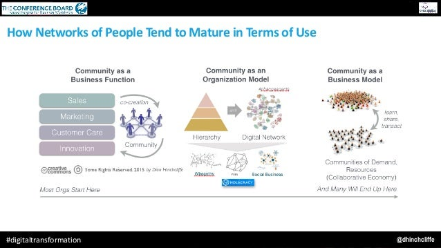 @dhinchcliffe#digitaltransformation A way of scaling connections to shared expertise Access to expert facilitators to driv...