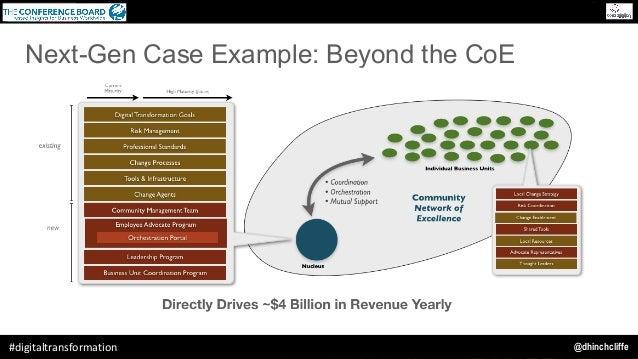 @dhinchcliffe#digitaltransformation Next-Gen Case Example: Beyond the CoE