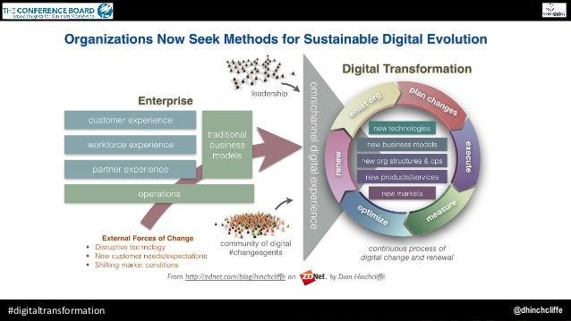 @dhinchcliffe#digitaltransformation