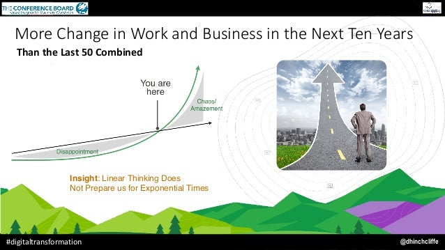 @dhinchcliffe#digitaltransformation Insight: Linear Thinking Does Not Prepare us for Exponential Times More Change in Work...