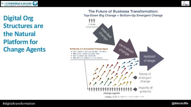@dhinchcliffe#digitaltransformation DigitalOrg Structuresare theNatural Platformfor ChangeAgents