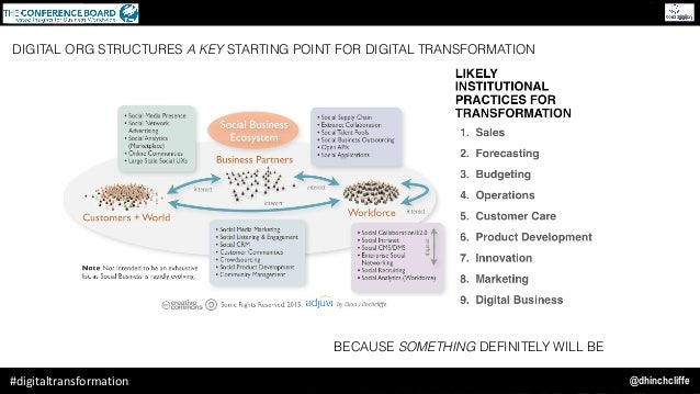 @dhinchcliffe#digitaltransformation BECAUSE SOMETHING DEFINITELY WILL BE DIGITAL ORG STRUCTURES A KEY STARTING POINT FOR D...