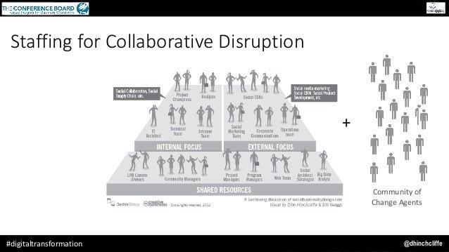 @dhinchcliffe#digitaltransformation Staffing for Collaborative Disruption + Communityof ChangeAgents