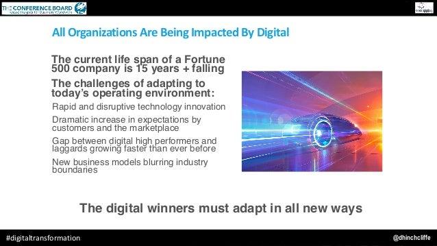 @dhinchcliffe#digitaltransformation The digital winners must adapt in all new ways AllOrganizationsAreBeingImpactedBy...