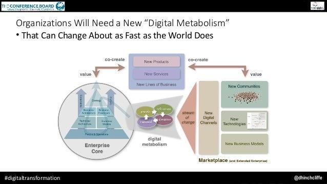 "@dhinchcliffe#digitaltransformation Organizations Will Need a New ""Digital Metabolism"" • ThatCanChangeAboutasFastas..."