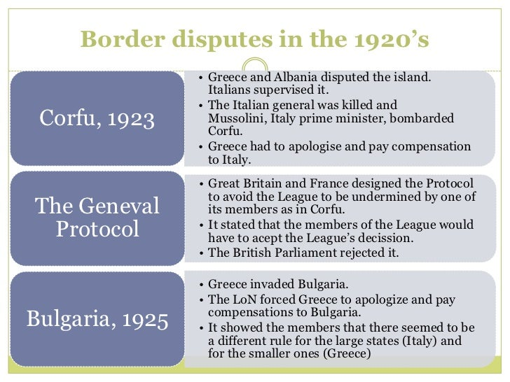 The actions of the league of nations in the invasions of corfu and bulgaria