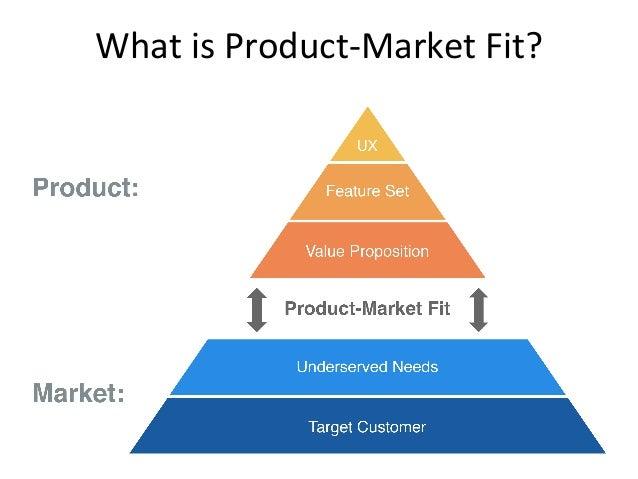 The Lean Product Playbook by Dan Olsen Slide 3
