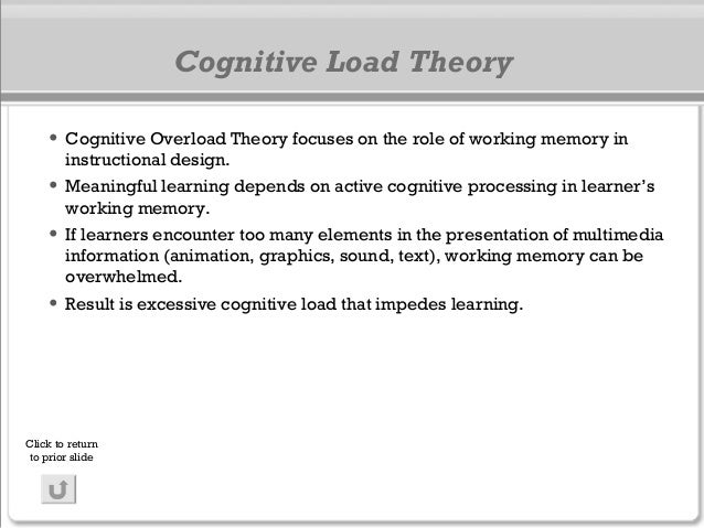 • Cognitive Overload Theory focuses on the role of working memory in instructional design. • Meaningful learning depends o...