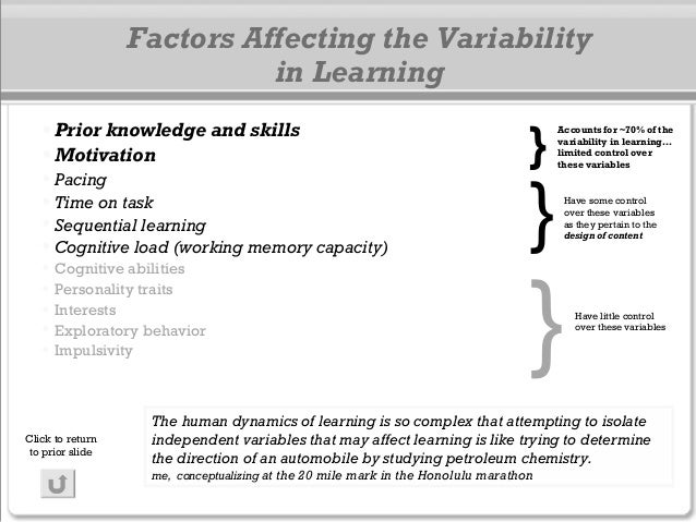 Factors Affecting the Variability in Learning •Prior knowledge and skills •Motivation •Pacing •Time on task •Sequential le...