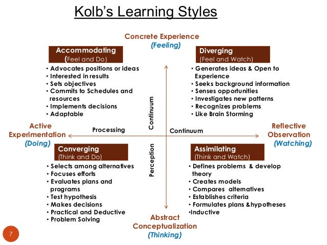 Kolb adult learning styles