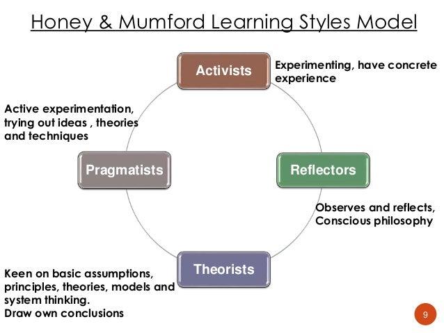 LEARNING STYLES HONEY AND MUMFORD EPUB