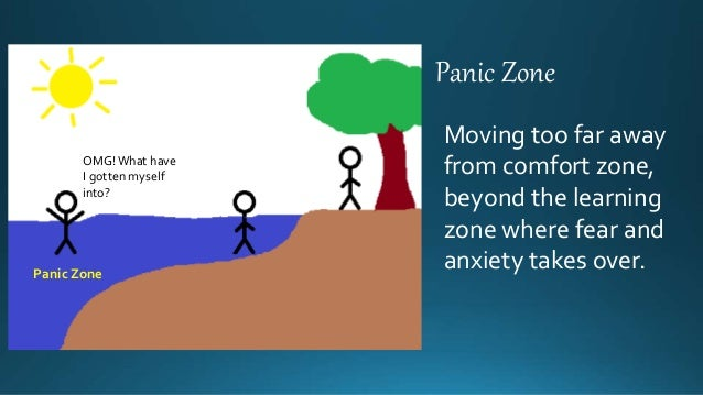 Comfort Zone Stretch Zone Panic Zone The Translator S