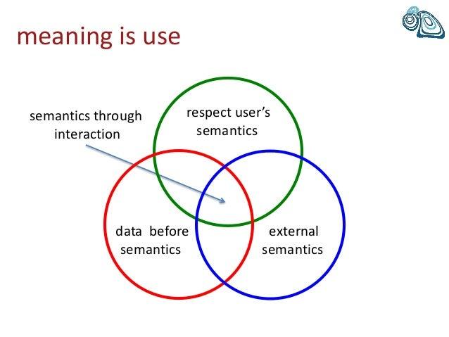 meaning is use semantics through interaction respect user's semantics data before semantics external semantics