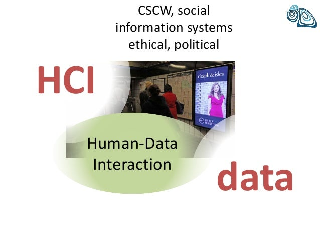 HCI CSCW, social information systems ethical, political data Human-Data Interaction