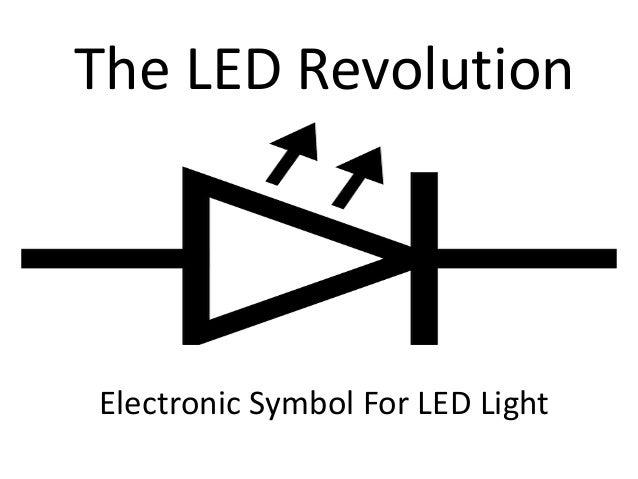 the-led-revolution-4-638.jpg?cb=1416293865
