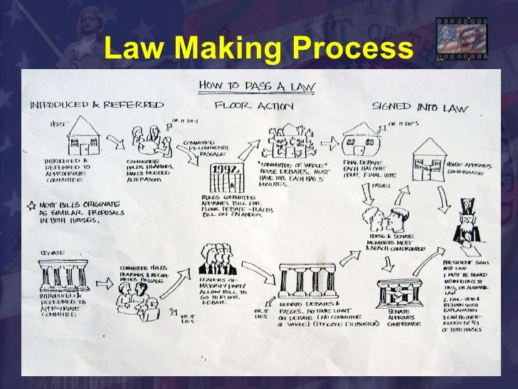 """the process of law making Lobbyists: part of the lawmaking process november 19, 2016  """"lobbying"""" is  an attempt to influence a legislator's vote on a bill lobbying has."""