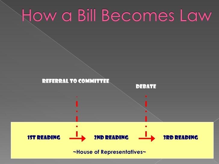 The legislative department 15 how a bill becomes lawbr ccuart Choice Image