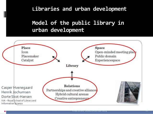 Libraries and urban development Model of the public library in urban development Casper Hvenegaard Henrik Jochumsen Dorte ...