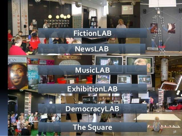 Knud Schulz Dokk1 December 2015 FictionLAB NewsLAB MusicLAB ExhibitionLAB DemocracyLAB The Square 38