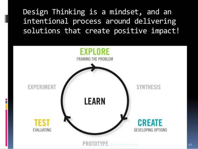 Design Thinking is a mindset, and an intentional process around delivering solutions that create positive impact! 42Knud S...