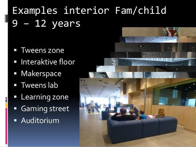 Examples interior Fam/child 9 – 12 years  Tweens zone  Interaktive floor  Makerspace  Tweens lab  Learning zone  Gam...