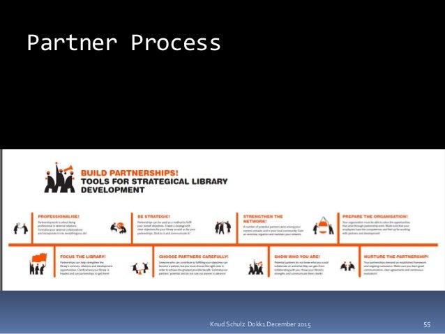 Partner Process Knud Schulz Dokk1 December 2015 55