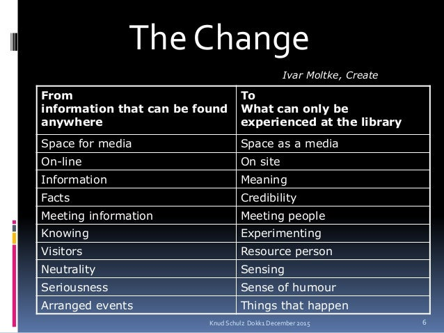 From information that can be found anywhere To What can only be experienced at the library Space for media Space as a medi...