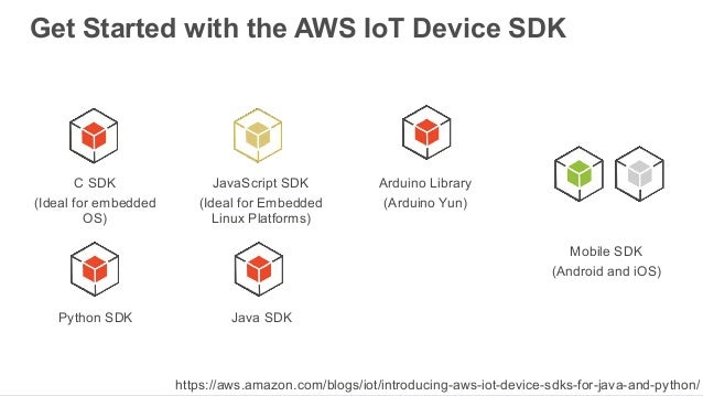 The Lifecycle of an AWS IoT Thing