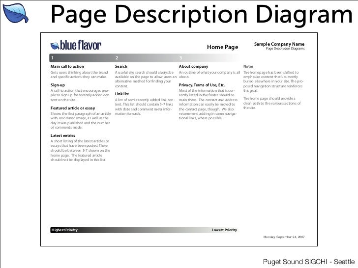 Page description diagram sample company ccuart Images