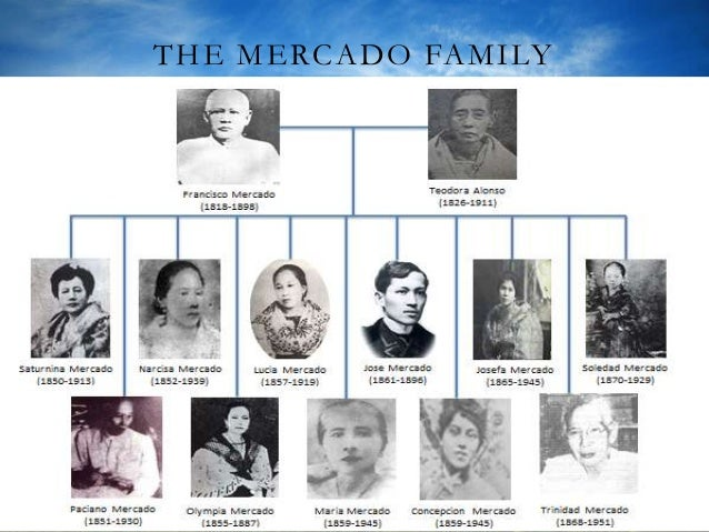 family tree chart of rizal Family tree templates | editable online or download for free  tagged: tree,structure,family,org updated: 4 years ago 5 (1)  character chart creately teories .