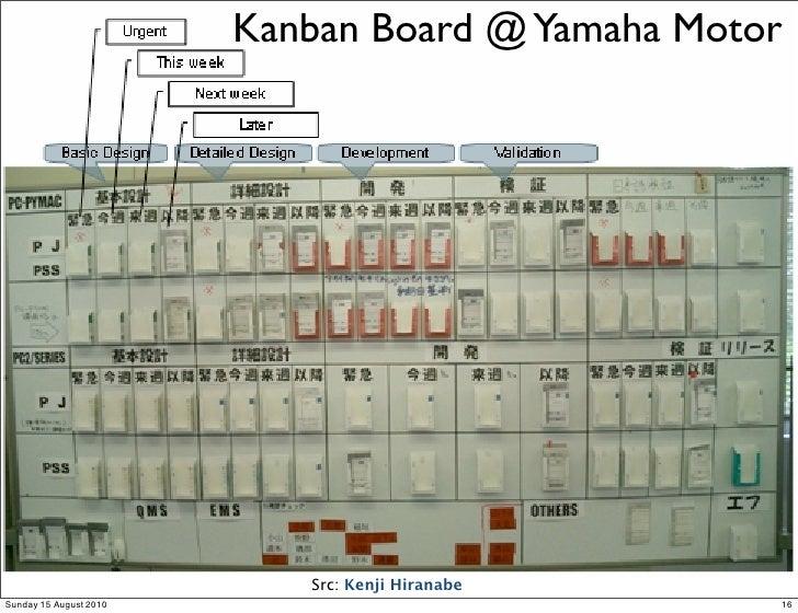 Kanban Board @ Yamaha Motor                                Src: Kenji Hiranabe Sunday 15 August 2010                      ...