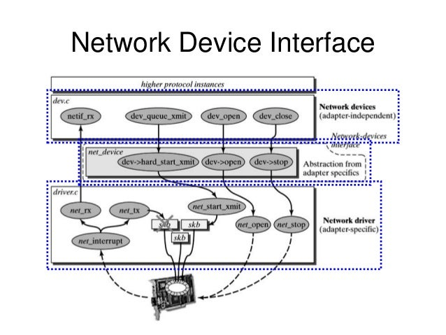 LINUX NETWORKING PDF DOWNLOAD
