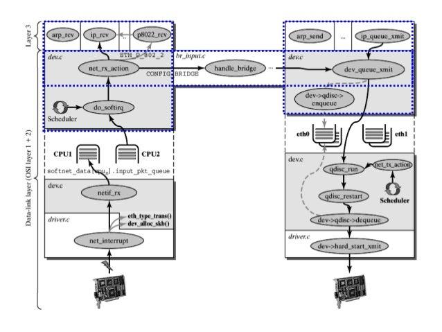 Reverse Engineering Serial Ports
