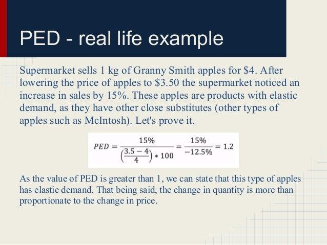 Elasticity Economics Hl