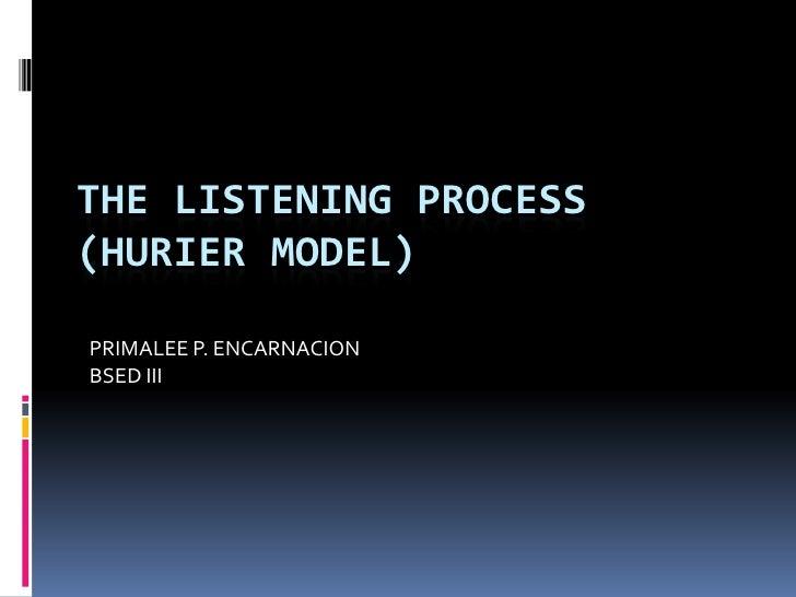 THE LISTENING PROCESS(HURIER MODEL)PRIMALEE P. ENCARNACIONBSED III